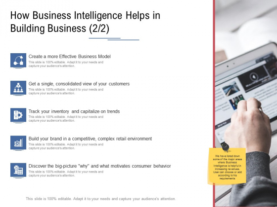 Data Assimilation How Business Intelligence Helps In Building Business Trends Ppt Icon Ideas PDF