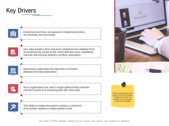 Data Assimilation Key Drivers Ppt Infographic Template Show PDF