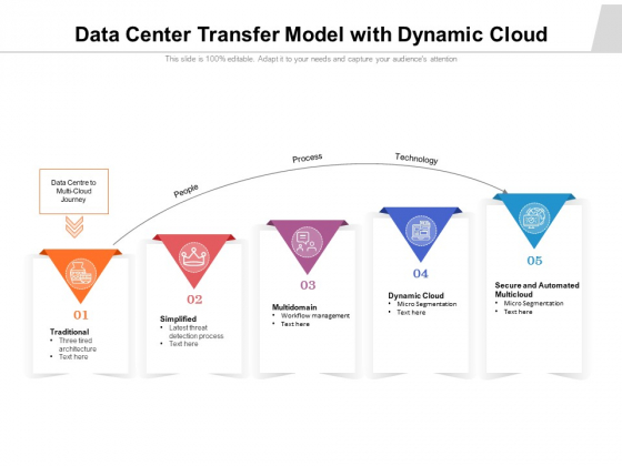 Data Center Transfer Model With Dynamic Cloud Ppt PowerPoint Presentation File Summary PDF