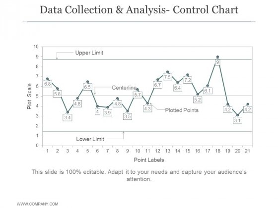 Data collection and analysis control chart ppt powerpoint