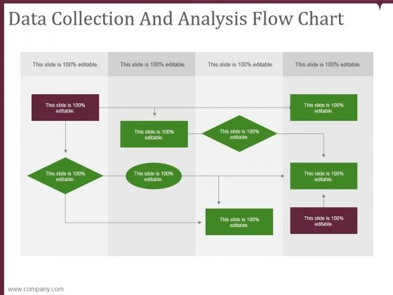 Data Collection And Analysis Flow Chart Template 1 Ppt PowerPoint Presentation Ideas Gridlines