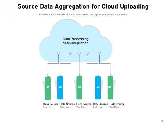Data_Compilation_Data_Accumulation_Process_Ppt_PowerPoint_Presentation_Complete_Deck_Slide_10