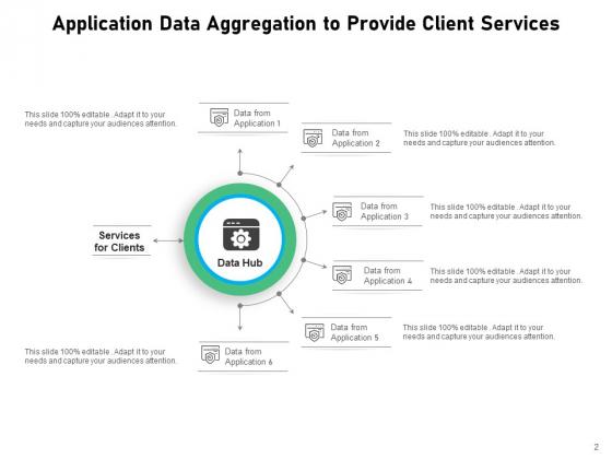 Data_Compilation_Data_Accumulation_Process_Ppt_PowerPoint_Presentation_Complete_Deck_Slide_2