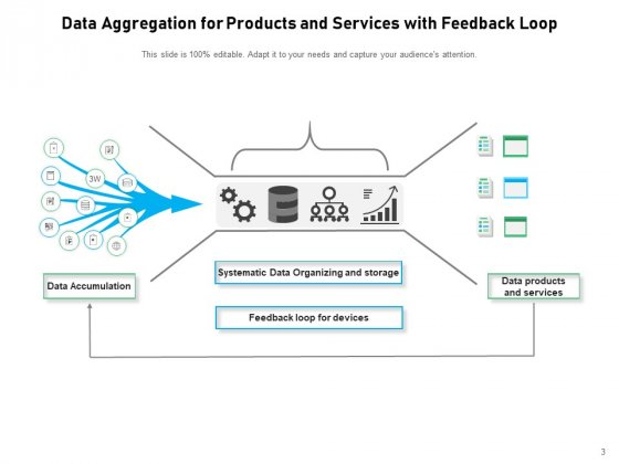 Data_Compilation_Data_Accumulation_Process_Ppt_PowerPoint_Presentation_Complete_Deck_Slide_3