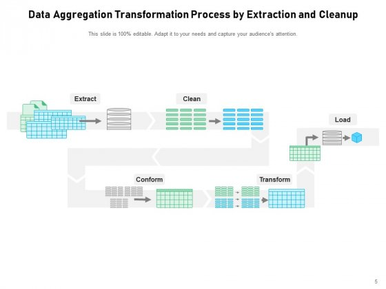 Data_Compilation_Data_Accumulation_Process_Ppt_PowerPoint_Presentation_Complete_Deck_Slide_5