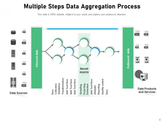 Data_Compilation_Data_Accumulation_Process_Ppt_PowerPoint_Presentation_Complete_Deck_Slide_8