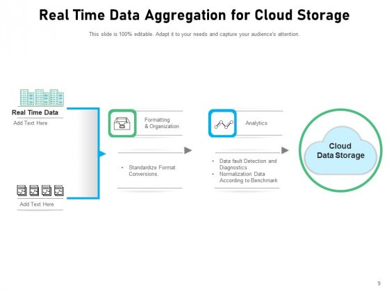 Data_Compilation_Data_Accumulation_Process_Ppt_PowerPoint_Presentation_Complete_Deck_Slide_9