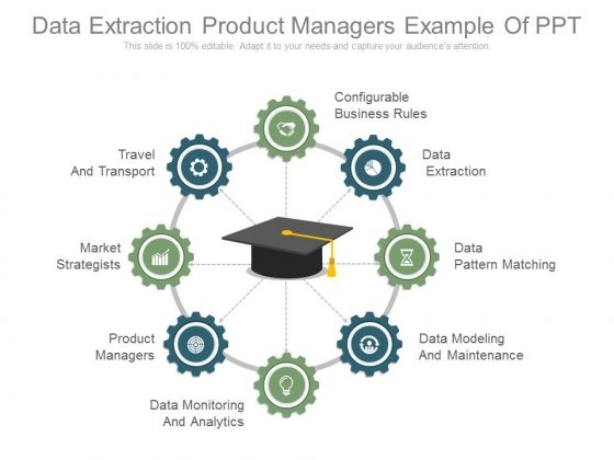 Data Extraction Product Managers Example Of Ppt