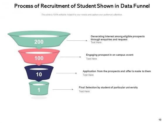 Data_Funnel_Diagram_Interest_Analysis_Ppt_PowerPoint_Presentation_Complete_Deck_Slide_10