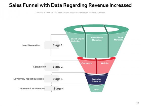 Data_Funnel_Diagram_Interest_Analysis_Ppt_PowerPoint_Presentation_Complete_Deck_Slide_12