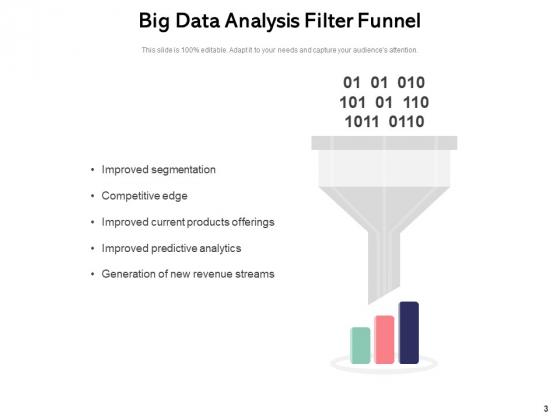 Data_Funnel_Diagram_Interest_Analysis_Ppt_PowerPoint_Presentation_Complete_Deck_Slide_3