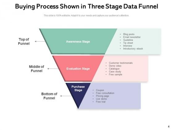 Data_Funnel_Diagram_Interest_Analysis_Ppt_PowerPoint_Presentation_Complete_Deck_Slide_4