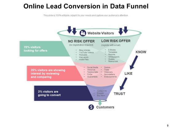 Data_Funnel_Diagram_Interest_Analysis_Ppt_PowerPoint_Presentation_Complete_Deck_Slide_9