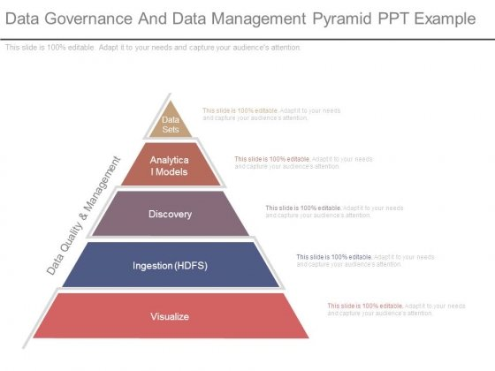 Data Governance And Data Management Pyramid Ppt Example