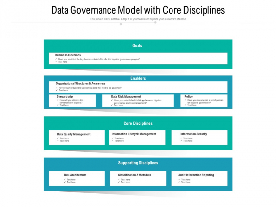 Data Governance Model With Core Disciplines Ppt PowerPoint Presentation Gallery Influencers PDF
