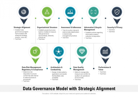 Data Governance Model With Strategic Alignment Ppt PowerPoint Presentation File Picture PDF