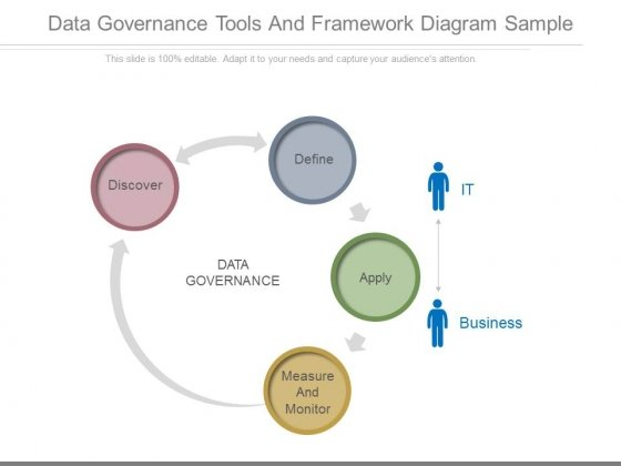 Data Governance Tools And Framework Diagram Sample