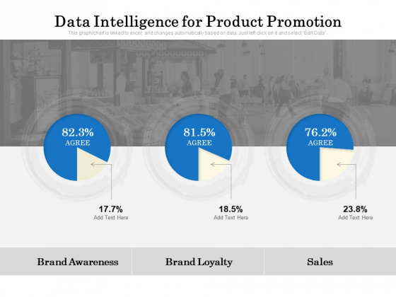 data intelligence for product promotion ppt powerpoint presentation show styles pdf