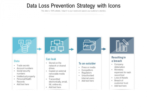 Data Loss Prevention Strategy With Icons Ppt PowerPoint Presentation Gallery Slides PDF