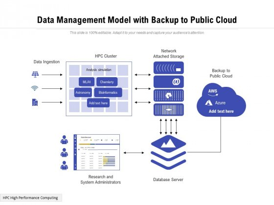 Data Management Model With Backup To Public Cloud Ppt PowerPoint Presentation Gallery Templates PDF