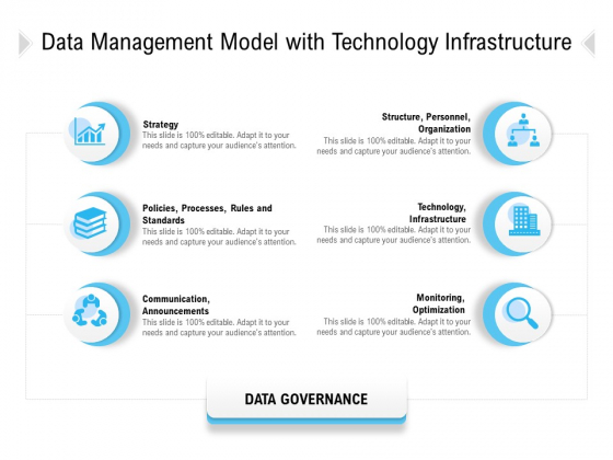 Data Management Model With Technology Infrastructure Ppt PowerPoint Presentation Model Visuals PDF