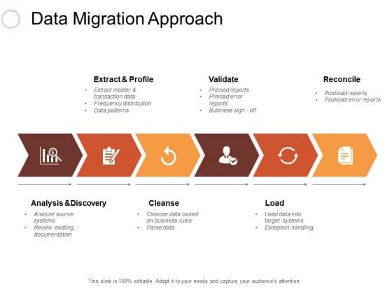 Data Migration Approach Ppt PowerPoint Presentation Inspiration Vector