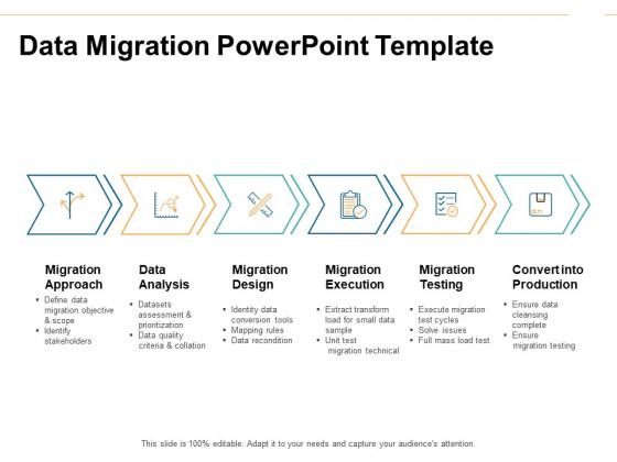 Data Migration PowerPoint Template Ppt PowerPoint Presentation Inspiration Topics