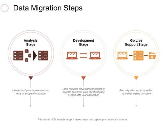 Data Migration Steps Ppt PowerPoint Presentation File Brochure