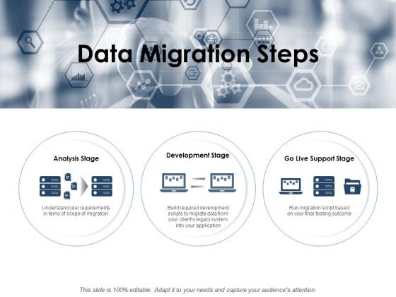 Data Migration Steps Ppt PowerPoint Presentation Outline Template