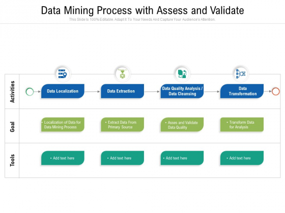 Data Mining Process With Assess And Validate Ppt PowerPoint Presentation Ideas Example PDF