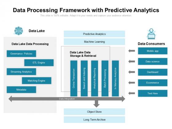 Data Processing Framework With Predictive Analytics Ppt PowerPoint Presentation Pictures Portfolio