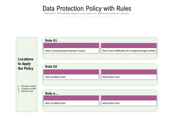 Data Protection Policy With Rules Ppt PowerPoint Presentation Gallery Designs Download PDF