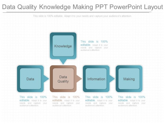 Data Quality Knowledge Making Ppt Powerpoint Layout