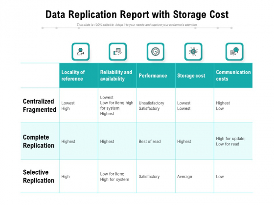 Data Replication Report With Storage Cost Ppt PowerPoint Presentation Visual Aids Files PDF