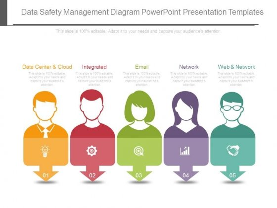 Data Safety Management Diagram Powerpoint Presentation Templates