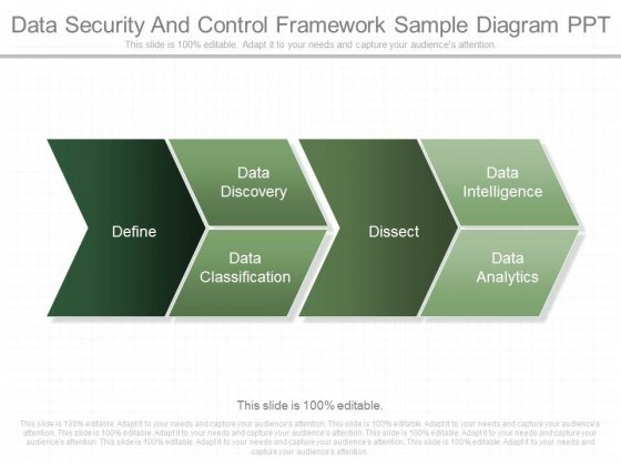 Data Security And Control Framework Sample Diagram Ppt