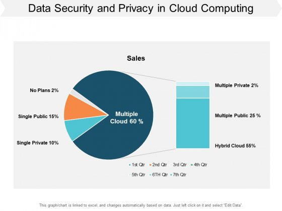 Data Security And Privacy In Cloud Computing Ppt PowerPoint Presentation Slides Graphic Tips