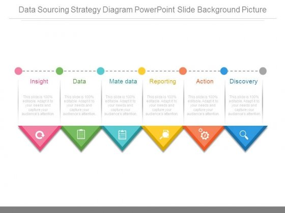 Data Sourcing Strategy Diagram Powerpoint Slide Background Picture