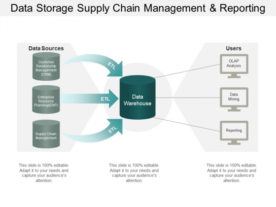 Data Storage Supply Chain Management And Reporting Ppt PowerPoint Presentation Outline