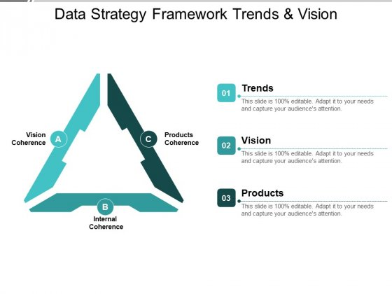 Data Strategy Framework Trends And Vision Ppt PowerPoint Presentation Portfolio Graphics Design