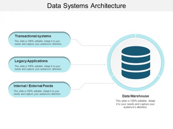 Data Systems Architecture Ppt PowerPoint Presentation Model Ideas