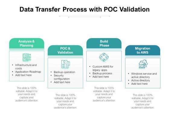 Data Transfer Process With POC Validation Ppt PowerPoint Presentation Gallery Influencers PDF