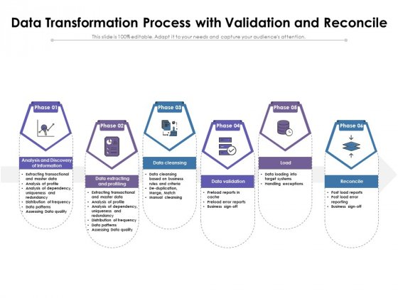 Data Transformation Process With Validation And Reconcile Ppt PowerPoint Presentation File Background PDF