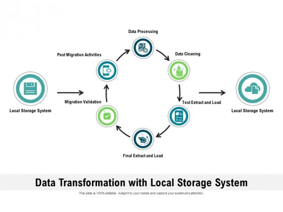 Data Transformation With Local Storage System Ppt PowerPoint Presentation File Infographics PDF