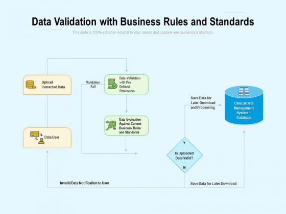 Data_Validation_With_Business_Rules_And_Standards_Ppt_PowerPoint_Presentation_Model_Background_Image_PDF_Slide_1