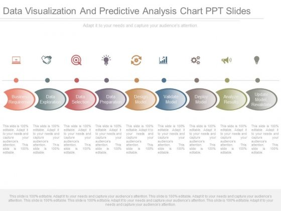 Data Visualization And Predictive Analysis Chart Ppt Slides