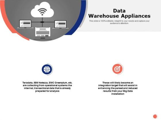 Data Warehouse Appliances Ppt PowerPoint Presentation Professional Graphics