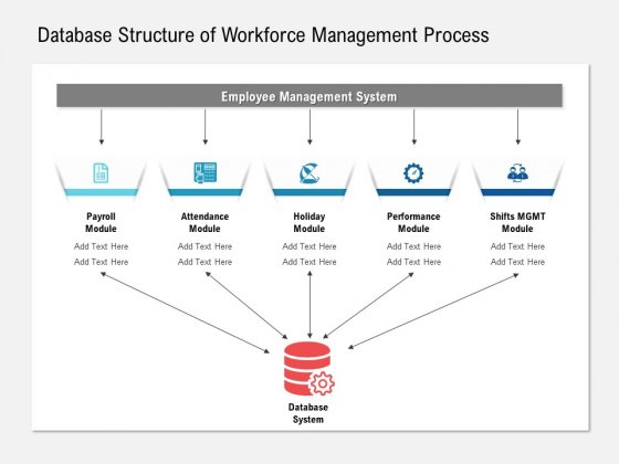 Database_Structure_Of_Workforce_Management_Process_Ppt_PowerPoint_Presentation_Ideas_Show_PDF_Slide_1