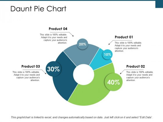 Daunt Pie Chart Investment Ppt PowerPoint Presentation Infographic Template Aids