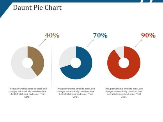 Daunt Pie Chart Ppt PowerPoint Presentation Layouts Portrait